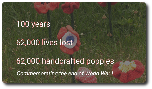 One hundred years since end of World War I